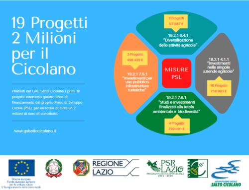 19 Progetti 2 Milioni per il Cicolano